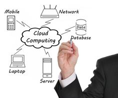 How Hybrid Cloud Computing Can Save Your Business Managed It Services, Cloud Computing Services, Systems Engineering, Cloud Infrastructure, Internet, Cloud Based, Digital Marketing, Media Marketing, Online Marketing