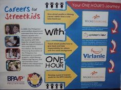 Careers for Street Kids http://www.microsourcing.com/news/201204/microsourcing-launches-program-for-street-children.asp