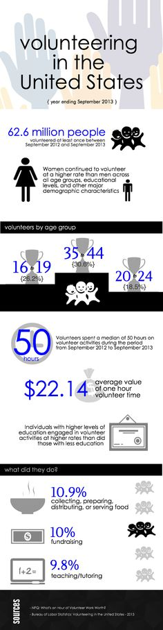 42 best Volunteer! images on Pinterest Volunteers, Volunteer week