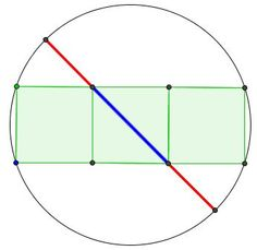 Gloden ratio with a circlee and a 1x3 rectangle
