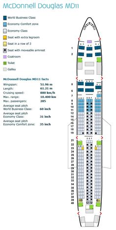 klm royal dutch airlines mcdonnell douglas md11 md-11 aircraft seat chart