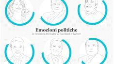 L'analisi dei post social dei leader politici, in vista del voto del 4 marzo, rivela aspetti interessanti dal punto di vista del linguaggio. Ecco le