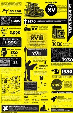 Historia de la Infografía #infografía #infographic #design