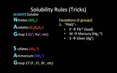 Solubility Rules (Mnemonic Tricks). Thanks PMS and Castro bear.
