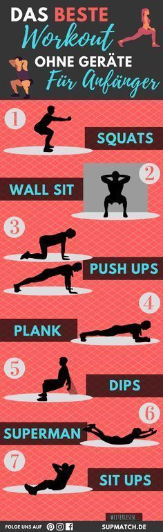 Dieses Ganzkörper-Workout eignet sich vor allem für Anfänger die Zuhause mit eigenem Körpergewicht trainieren möchten und abnehmen wollen.