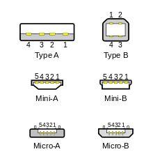 5 pins micro usb pin out electronic electric stuff pinterest rh pinterest com USB Port Diagram USB 3.0 Pinout Diagram