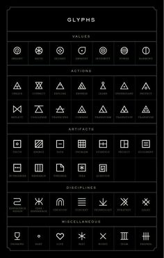 Glyphs.  I think the triangle ones in particular (the actions) would be some very cool tattoos.