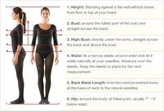 Fit Help: Body measurements and determining the right pattern size