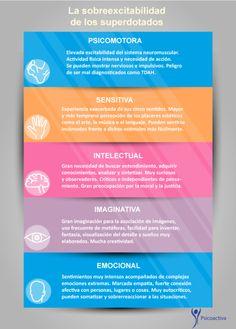 infografia-sobreexcitabilidad-superdotados