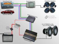 Gallery For Car Sound System Diagram Car Audio Pinterest - 564x423 - jpeg