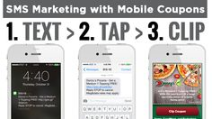 SMS Marketing Success with Mobile Coupons