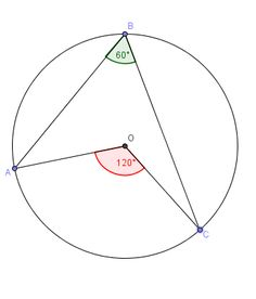 Circles: Circumference, Area, Arcs, Chords, Secants