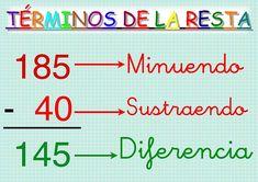 TERMINOS+RESTA.jpg (720×509)