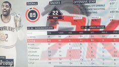 NBA 2K17 Ratings Leaked - LeBron James & Kyrie Irving Have Bad Ratings - http://www.truesportsfan.com/nba-2k17-ratings-leaked-lebron-james-kyrie-irving-have-bad-ratings/