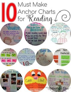 10 Must Make Anchor Charts for Reading for Kindergarten and First Grade