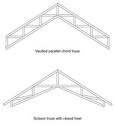 Large Span Unsupported Floor Ceiling Joists The Garage