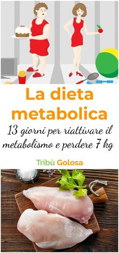 Dietas Detox, Menu Dieta, Lose Weight, Weight Loss, Nutrition, 1200 Calories, Metabolic Diet, Healthy Weight, Healthy Lifestyle