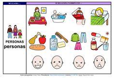 Mapa semántico: Personas – Lámina 2 http://informaticaparaeducacionespecial.blogspot.com.es/2009/05/actividades-generadas-partir-del-mapa.html  http://informaticaparaeducacionespecial.blogspot.com.es/2009/05/mapa-semantico-personas.html
