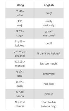 Japanese slangs