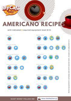 Cafe Menu, Cafe Food, Cafe Americano Recipe, Game Cafe, Coffee Equipment, French Coffee, Creamed Honey, Espresso Martini, Diy Crafts Hacks