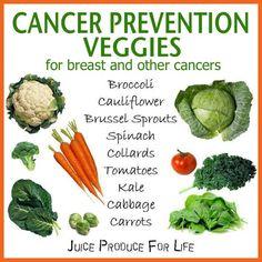 Cancer Prevention Veggies