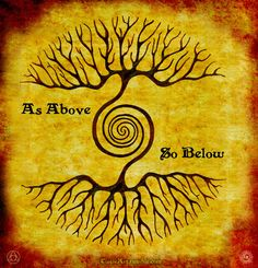 ✯ That which is above, is as that which is below…✯  The basis of Alchemy...