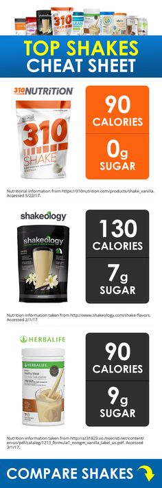 60 ways to lose weight photo 1