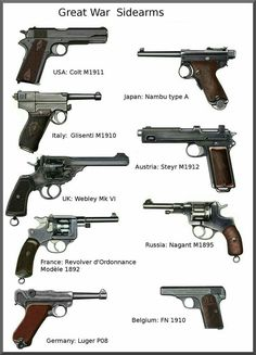 Короткоствольное оружие первой мировой войны