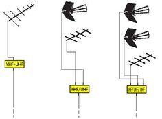 12 Diagram, Antenna Tv