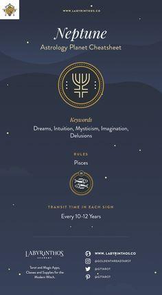 Neptune Astrology Symbol Characteristics Planet Energy and More Neptune meaning in astrology zodiac horoscope zodiac horoscope moon sun planets mercury venus mars jupi. Neptune Astrology, Astrology Planets, Astrology Numerology, Astrology Chart, Astrology Zodiac, Zodiac Signs, Astrology Houses, Horoscope Capricorn, Capricorn Facts