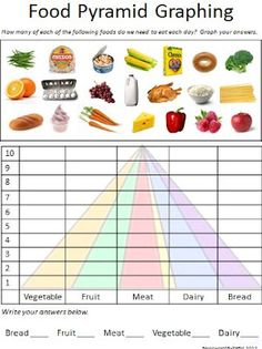 Food Pyramid Graphing Worksheet