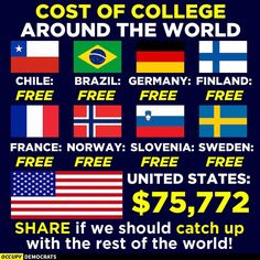 Costs of College Around the World