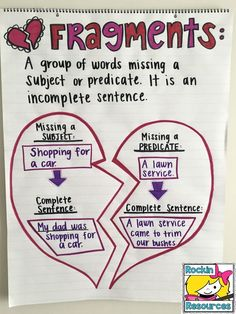 Students will get a solid understanding of fragments and complete sentences with this blog post that includes this anchor chart, an activity, and other ideas.
