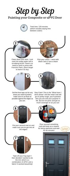 A step by step guide on how to paint a composite or uPVC front door using Frenchic paint. No sanding or primer required.