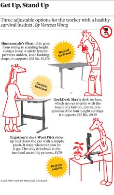 Kill Your Desk Chair—and Start Standing - Businessweek