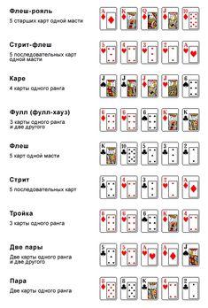 2020 играть симулятор карт