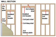 shed-walls-framing-construction-diagram