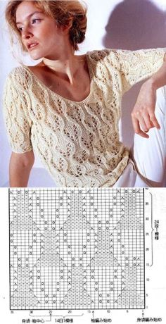 Photo Knitting magic Always wanted to be able to knit, although unsure the place to start? This kind of Definite Beginner Knit. Lace Knitting Stitches, Lace Knitting Patterns, Knitting Charts, Lace Patterns, Knitting Designs, Hand Knitting, Knitting Machine, Diy Crafts Knitting, Diy Crafts Crochet