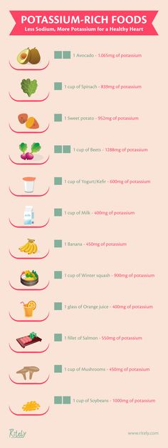 Potassium rich foods chart potassium foods 1 Related (pictures - potassium rich foods chart