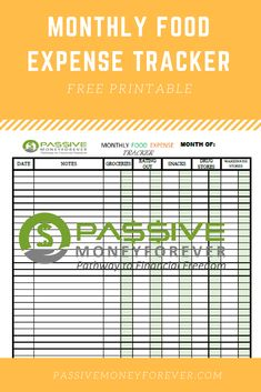 Wondering where your money went?  May have gone to just your food expenses. Its hard to imagine, however much of our daily expenses is from unconscious food/drink purchases.  Get Your FREE FOOD EXPENSE TRACKER from Passivemoneyforever.com  #passivemoneyforever #getoutofdebt #debtfree #daveramsey #livelife #savemoney #moneysavingtips #tips #survival #money
