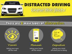 http://www.garymartinhays.com/posts/distracted-driving-can-be-deadly-for-teen-drivers/