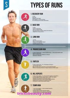 Sports Discover How To Build Your Own Beginners Fitness Workout Plan Bon Sport Half Marathon Training Plan Half Marathon Tips First Marathon Ultra Marathon Running Workouts Running Facts Running Training Programs Cross Training For Runners Sport Fitness, Yoga Fitness, Workout Fitness, Swimming Fitness, Bon Sport, Marathon Laufen, Half Marathon Training Plan, Half Marathon Tips, Fitness Motivation