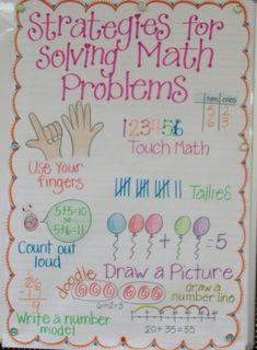 Math strategies by tammydavenport