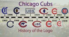 Ben Clark History of the Cubs logo - Chicago Cubs Logo History Chicago Cubs Fans, Chicago Cubs Baseball, Baseball Games, Baseball Records, Baseball Jerseys, Softball, Baseball League, Chicago Blackhawks, Baseball Players