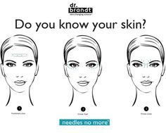 Do you know your skin?