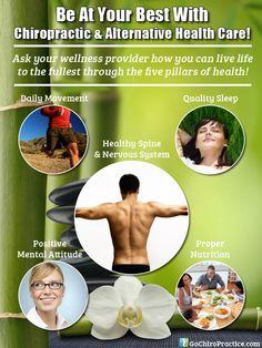 Dr. Rodrigo Oliveira  17th Street Chiropractic  San Francisco, CA 94114  (415) 404-9349