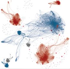 Beautiful Network visualization with Gephi