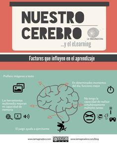 www.laimaginadora.com #elearning #aprendizaje