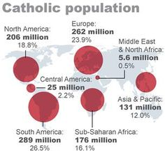 Click to see the world's Catholic population