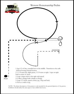 Try this #horsemanship pattern from the prelims at #AQHYAWorld.